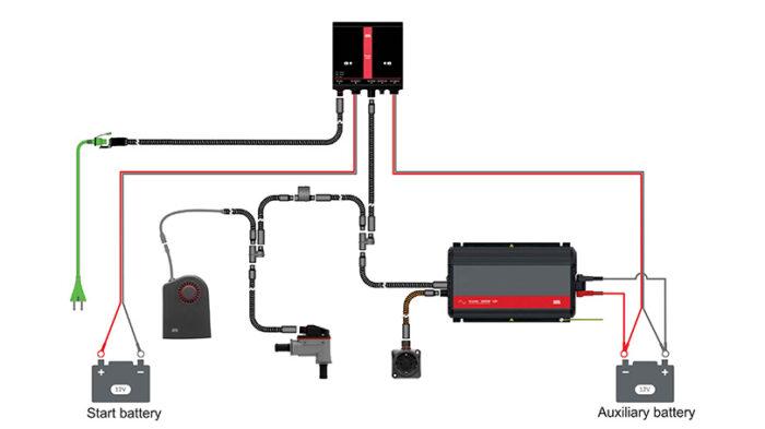 Skjematisk oversikt over DEFA's PlugIn system