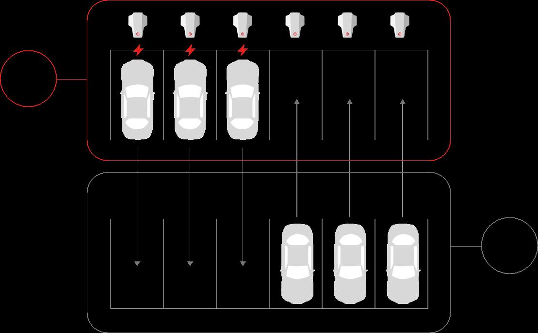 Illustration av eRange för bostadsrättsföreningar